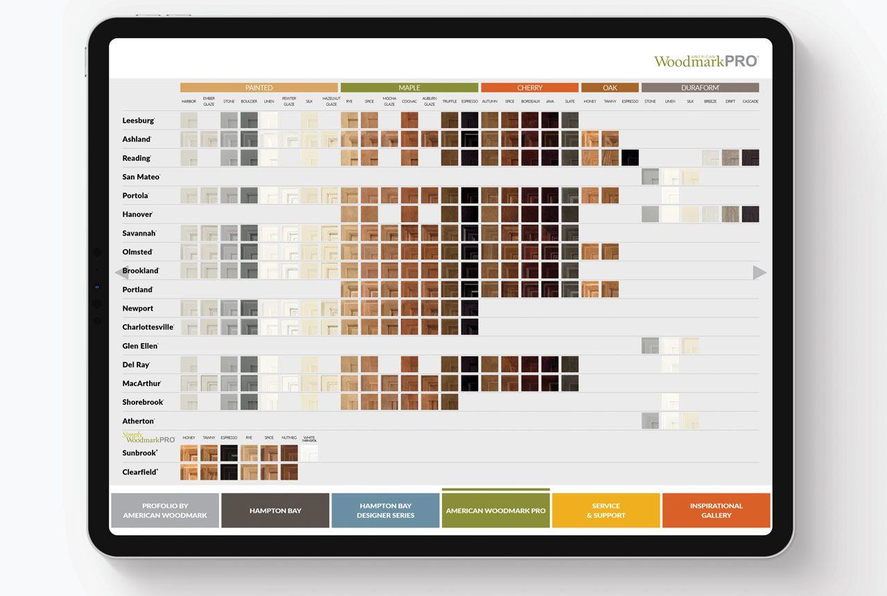ipad portfolio feature