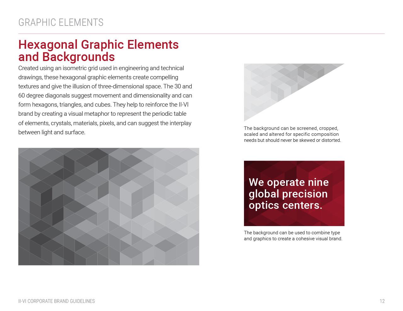 branding guidelines portfolio feature