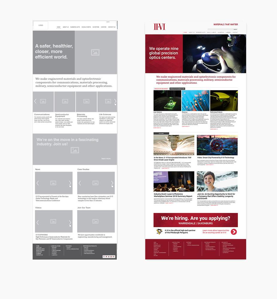 website portfolio feature