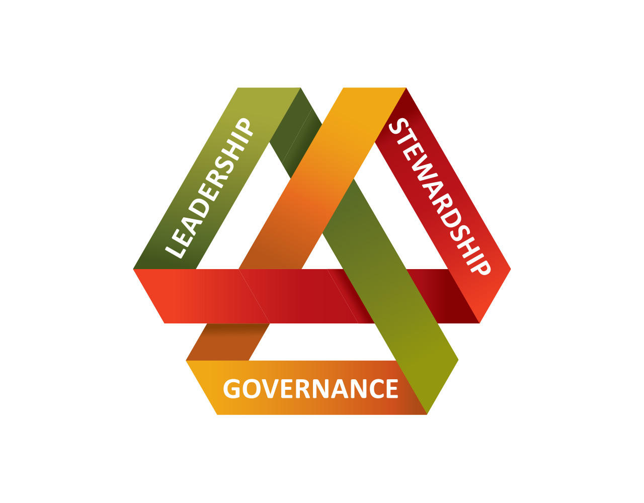 3ethos Leadership Governance Stewardship logo