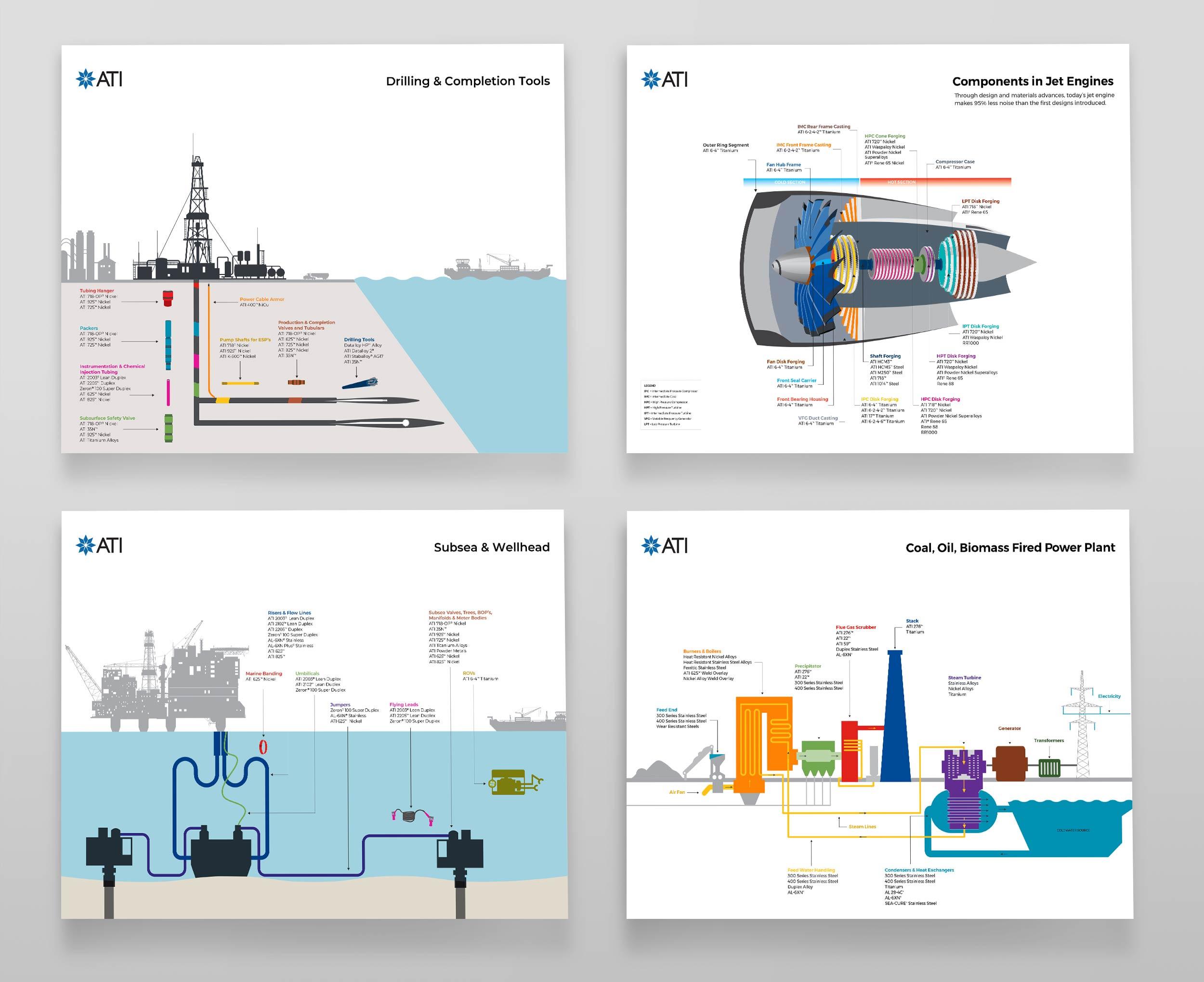 tech-illustrations-mockup-1